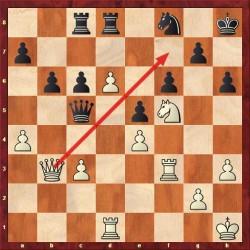 Hvid truer med 34. Df7